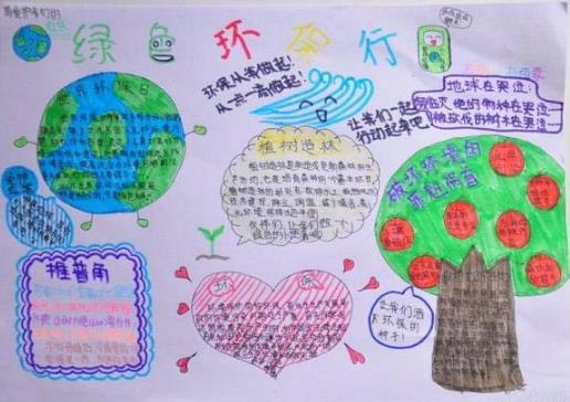 世界地球日手绿色环保行抄报绘画