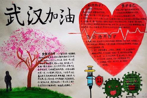 抗疫情手抄报_关于新型冠状病毒的手抄报