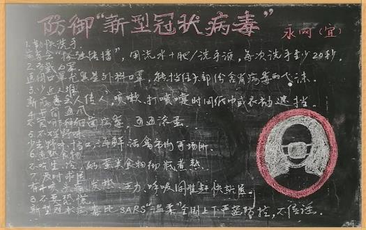 预防新型冠状病毒黑板报_战疫情黑板报简单又精美
