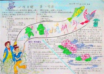 2020让青春为祖国绽放_五四青年节手抄报绘画